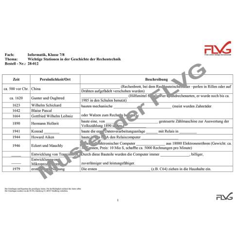 Wichtige Stationen in der Entwicklung der Rechentechnik, FLVG-Shop